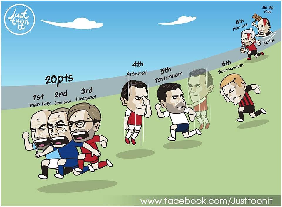 Biếm họa 24h: Liverpool, Man City cầm chân nhau, Chelsea hưởng lợi Ảnh 1