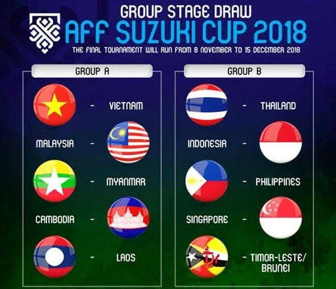 Sẽ phát trực tiếp AFF Cup 2018 trên VTC3, VOV2, VOVGT, VOV.VN, VTCnews Ảnh 1