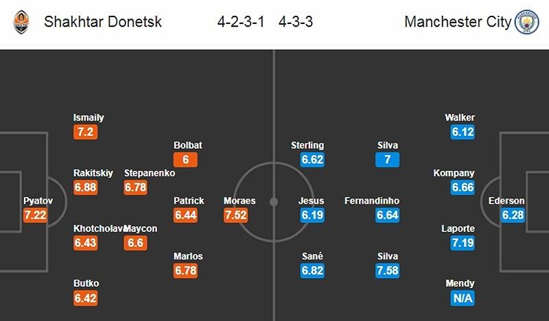 Đội hình siêu tấn công giúp Man City 'hạ' đẹp Shakhtar Donetsk Ảnh 12