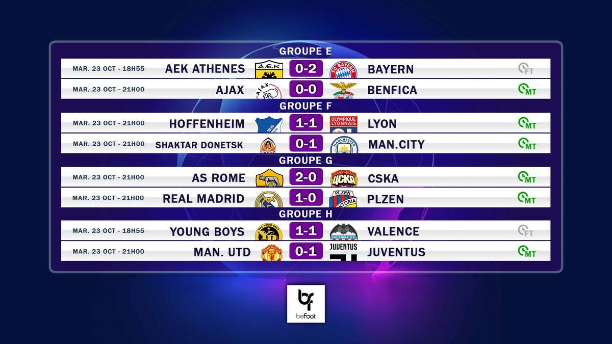 Real Madrid vs Viktoria Plzen (1-0, H2): Benzema đánh đầu mở tỷ số Ảnh 3