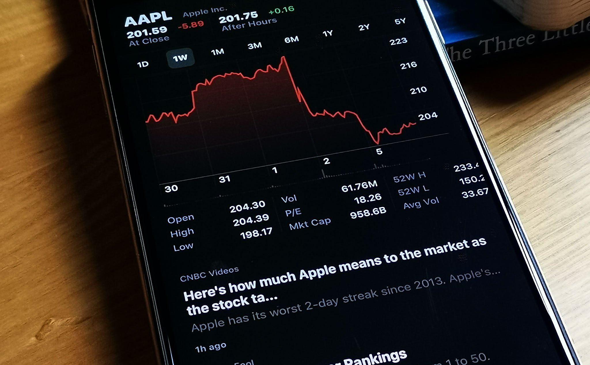 iPhone XR gây thất vọng, Apple mất danh hiệu công ty 1.000 tỷ USD Ảnh 2