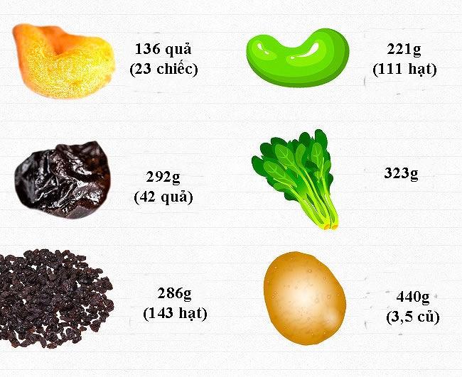 Ăn bao nhiêu rau, củ, quả để cung cấp đủ vitamin cho cơ thể mỗi ngày? Ảnh 5