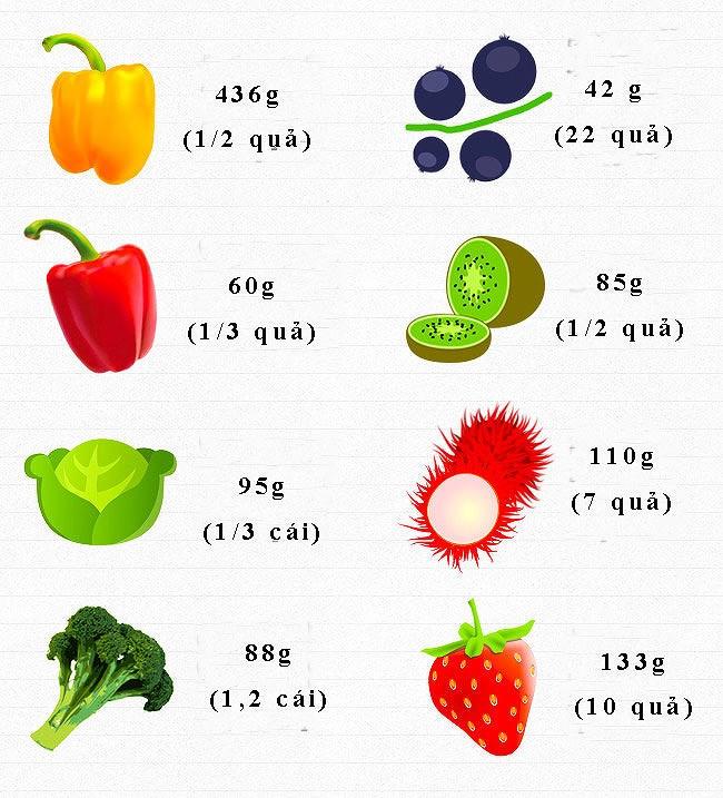 Ăn bao nhiêu rau, củ, quả để cung cấp đủ vitamin cho cơ thể mỗi ngày? Ảnh 3