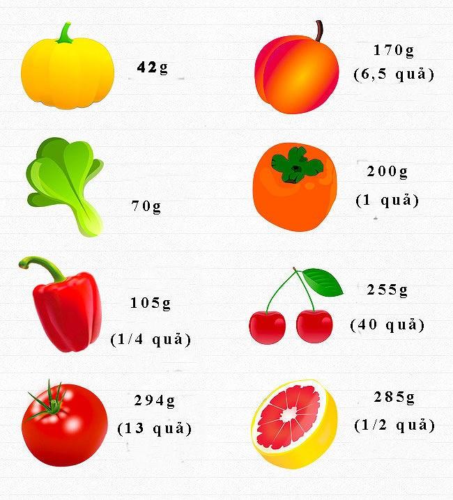 Ăn bao nhiêu rau, củ, quả để cung cấp đủ vitamin cho cơ thể mỗi ngày? Ảnh 1