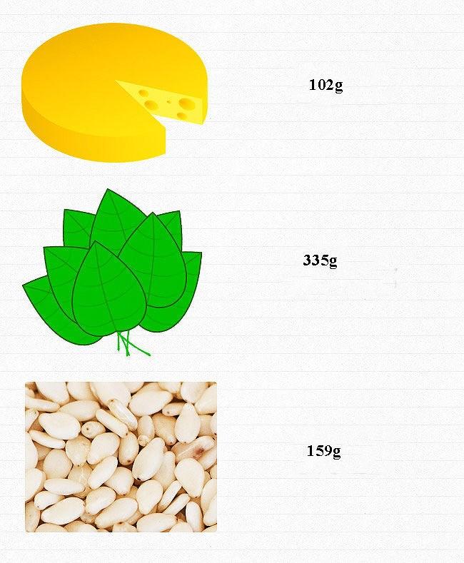 Ăn bao nhiêu rau, củ, quả để cung cấp đủ vitamin cho cơ thể mỗi ngày? Ảnh 6