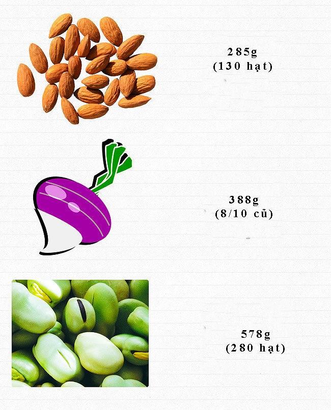 Ăn bao nhiêu rau, củ, quả để cung cấp đủ vitamin cho cơ thể mỗi ngày? Ảnh 2