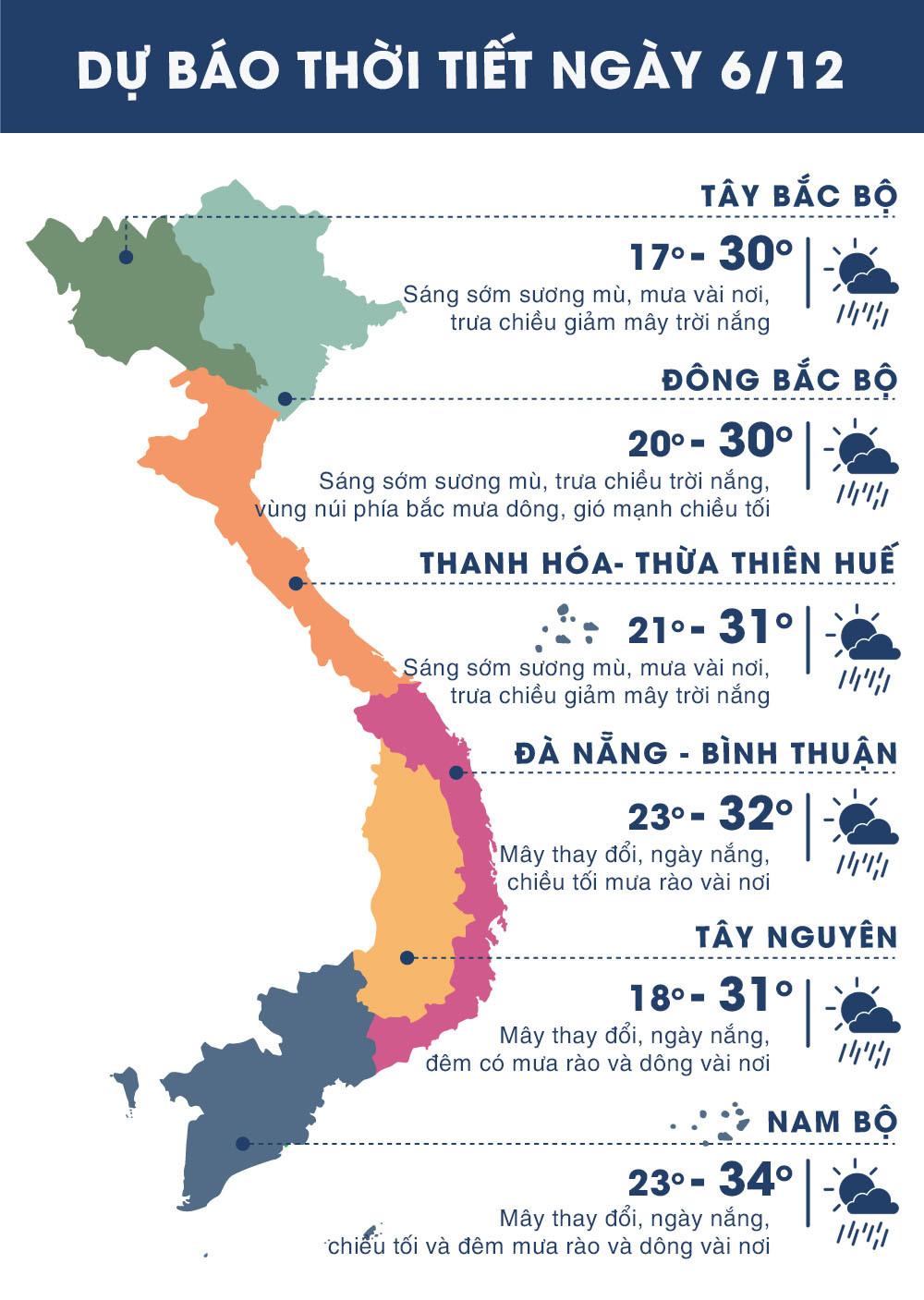 Thời tiết ngày 6/12: Bắc Bộ mưa dông, gió mạnh vì không khí lạnh Ảnh 1