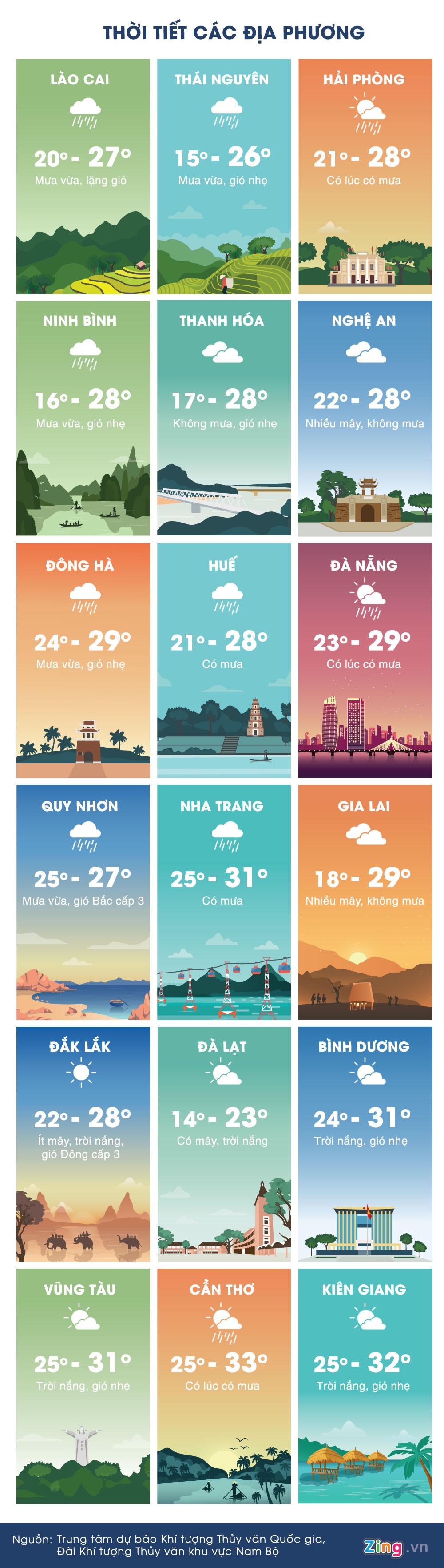 Thời tiết ngày 6/12: Bắc Bộ mưa dông, gió mạnh vì không khí lạnh Ảnh 3