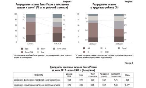 Nga kiên quyết tách nền kinh tế khỏi ảnh hưởng của USD Ảnh 2