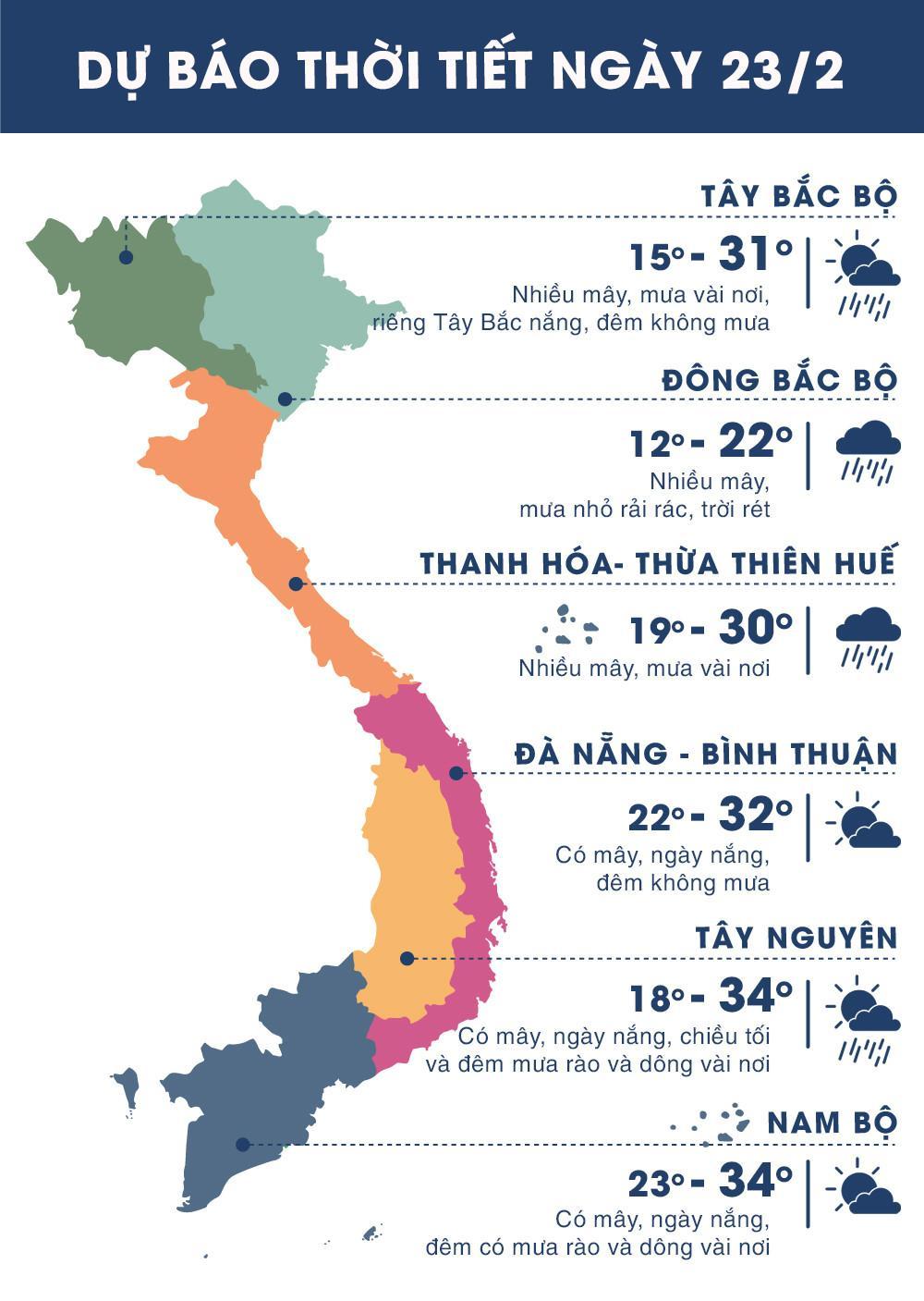 Thời tiết ngày 23/2: Hà Nội mưa dầm dề cả ngày, trời lạnh 18 độ C Ảnh 1