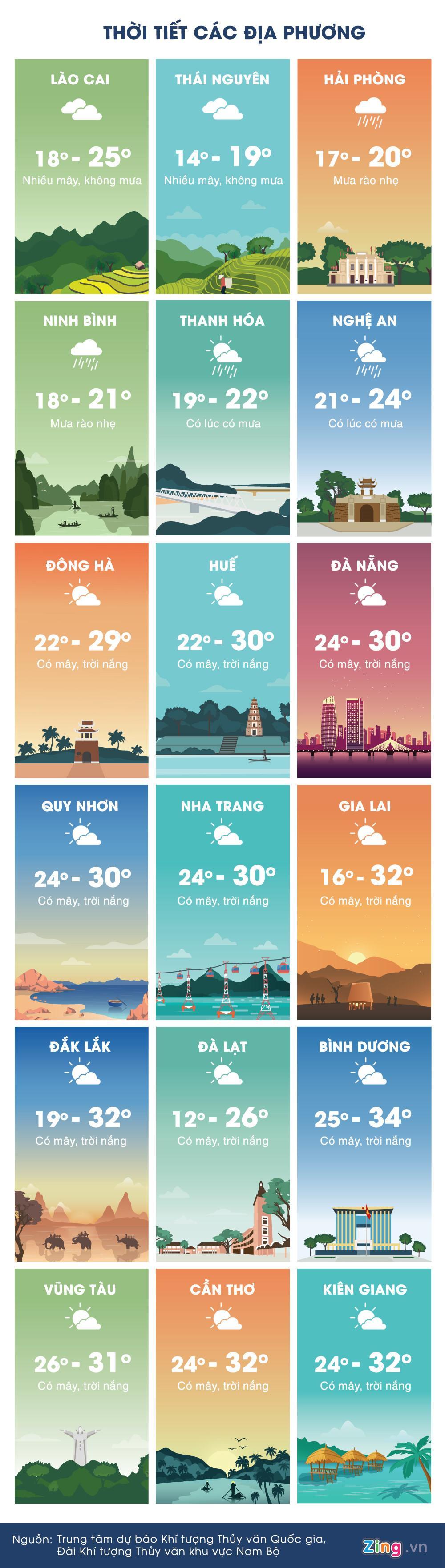 Thời tiết ngày 24/2: Hà Nội trời còn rét, thấp nhất 15 độ C Ảnh 3