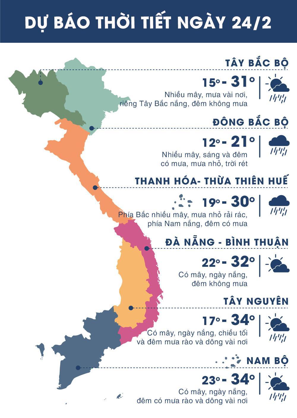 Thời tiết ngày 24/2: Hà Nội trời còn rét, thấp nhất 15 độ C Ảnh 1