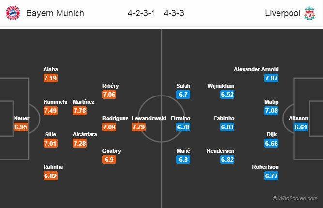 Kết quả trận Bayern Munich vs Liverpool, vòng 1/8 Champions League Ảnh 2