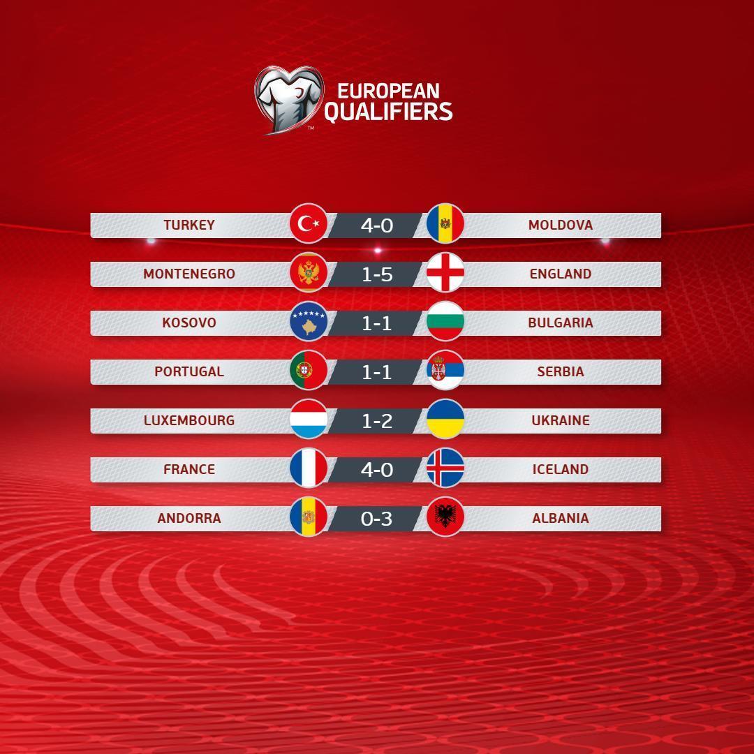 Tuyển Anh lại trút mưa bàn thắng ở Euro 2020 Ảnh 4