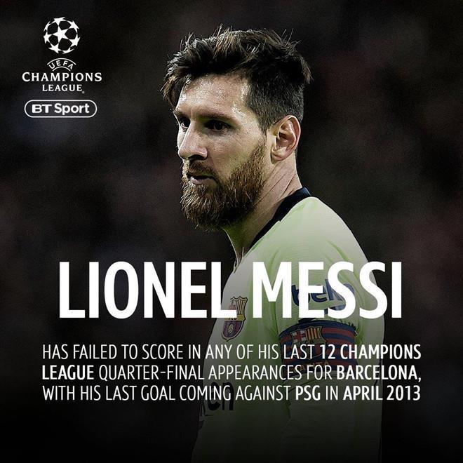 Messi phá dớp không ghi bàn ở tứ kết Champions League Ảnh 2
