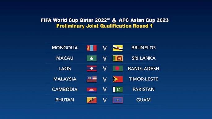 Xác định 6 cặp đấu vòng loại thứ 1 World Cup 2022 khu vực châu Á Ảnh 1