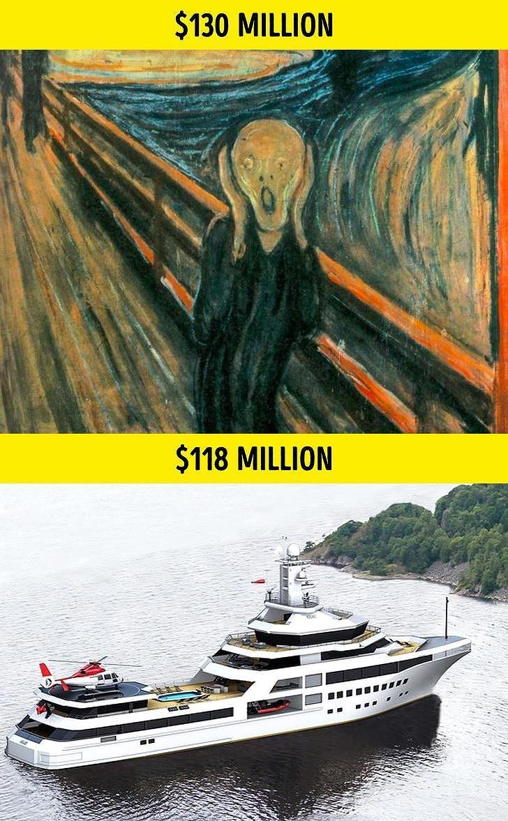 Giá trị thực sự của 10 bức tranh triệu USD nổi tiếng thế giới Ảnh 5