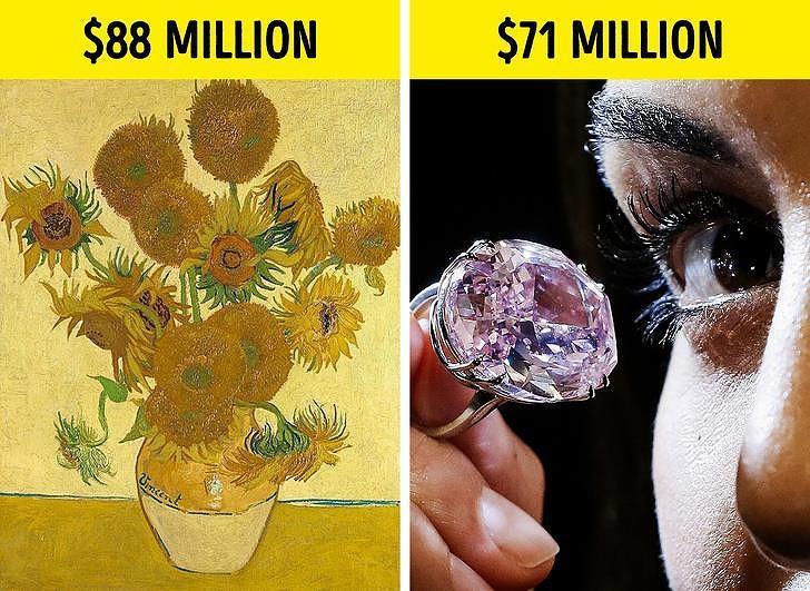 Giá trị thực sự của 10 bức tranh triệu USD nổi tiếng thế giới Ảnh 2