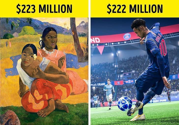 Giá trị thực sự của 10 bức tranh triệu USD nổi tiếng thế giới Ảnh 8