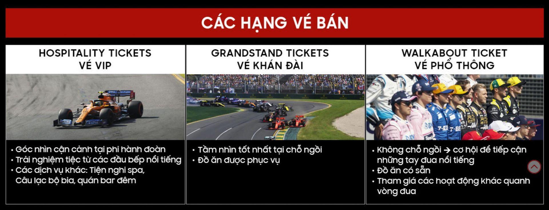 Công bố giá vé xem đua xe F1 tại Hà Nội, hạng phổ thông nhiều người mua được Ảnh 1