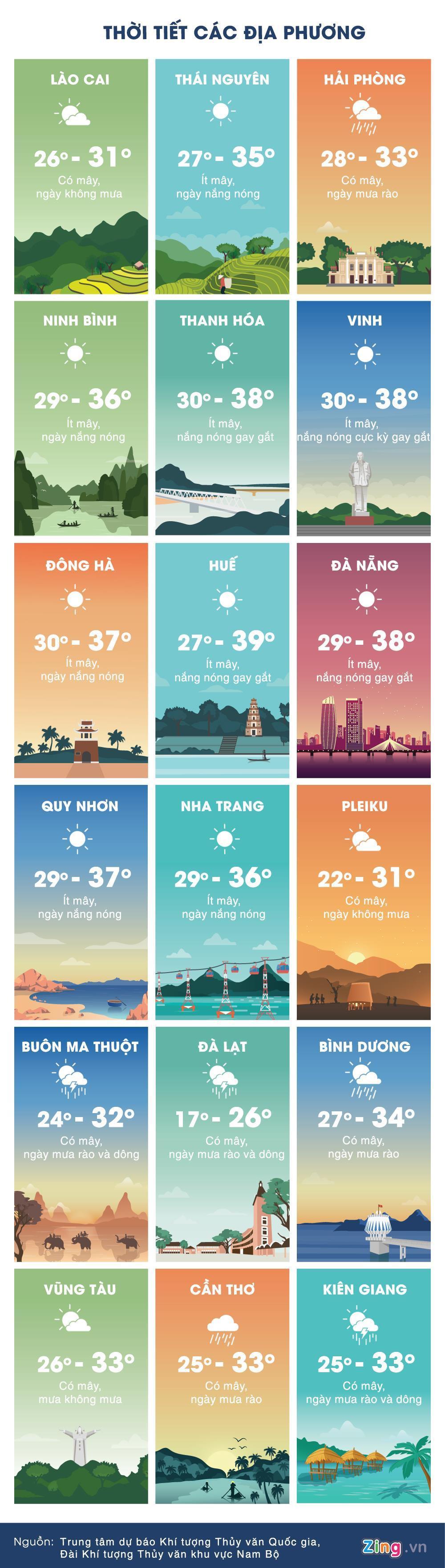 Thời tiết ngày 13/6: Bắc Bộ mưa, Trung Bộ nắng nóng gay gắt Ảnh 3