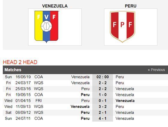 Nhận định Venezuela - Peru: Làn gió mới từ ngựa ô Venezuela Ảnh 2