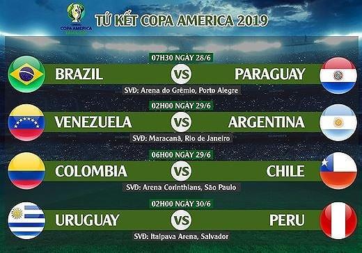 Copa America 2019: Khách nhạt nhòa, chủ nhà quá mạnh Ảnh 4