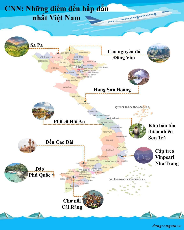 CNN kể tên những địa điểm du lịch không thể bỏ lỡ khi đến Việt Nam Ảnh 1