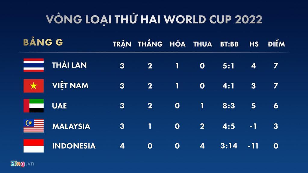 'Tuyển Việt Nam lên đỉnh bóng đá Đông Nam Á' Ảnh 4