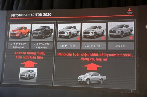 Mitsubishi ra mắt 5 phiên bản Triton 2020 có 12 điểm nâng cấp nổi bật Ảnh 8