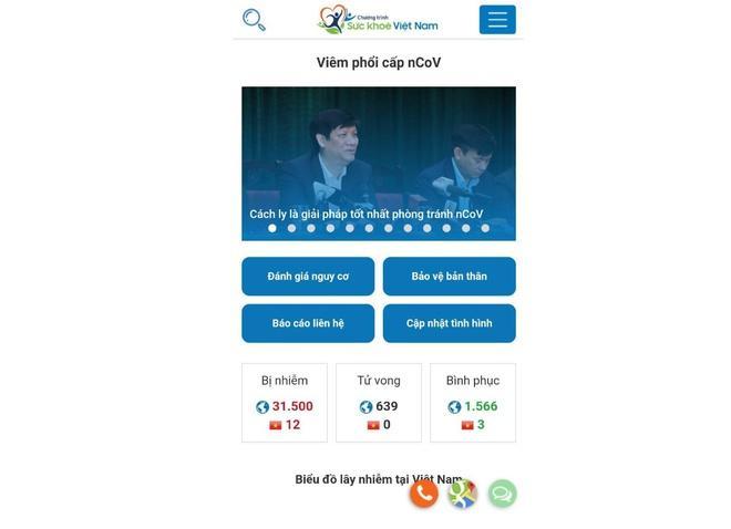 Ứng dụng Sức khỏe Việt Nam giúp phòng chống virus corona Ảnh 1