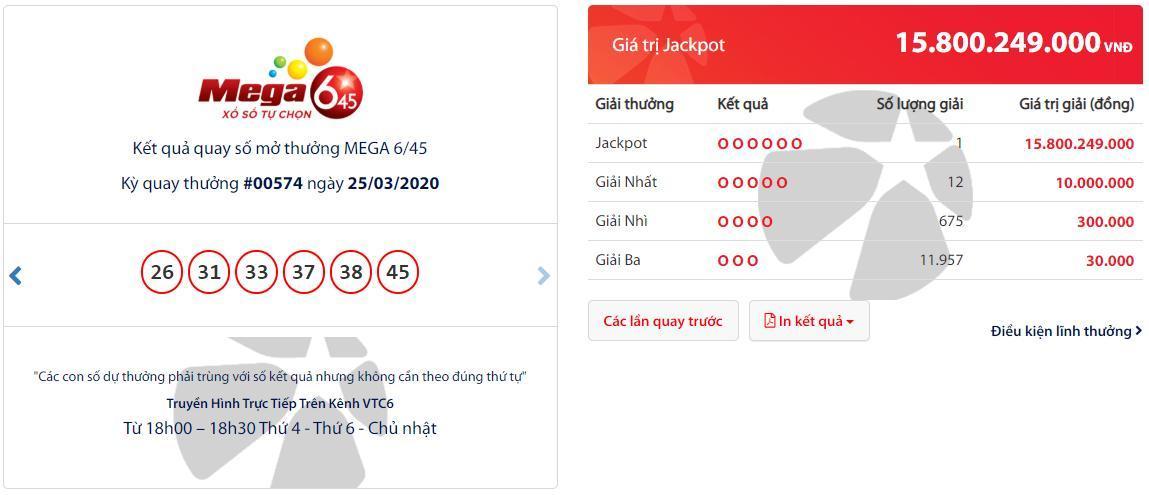 TP. Hồ Chí Minh tiếp tục có khách hàng trúng Vietlott giá trị 'khủng' Ảnh 1