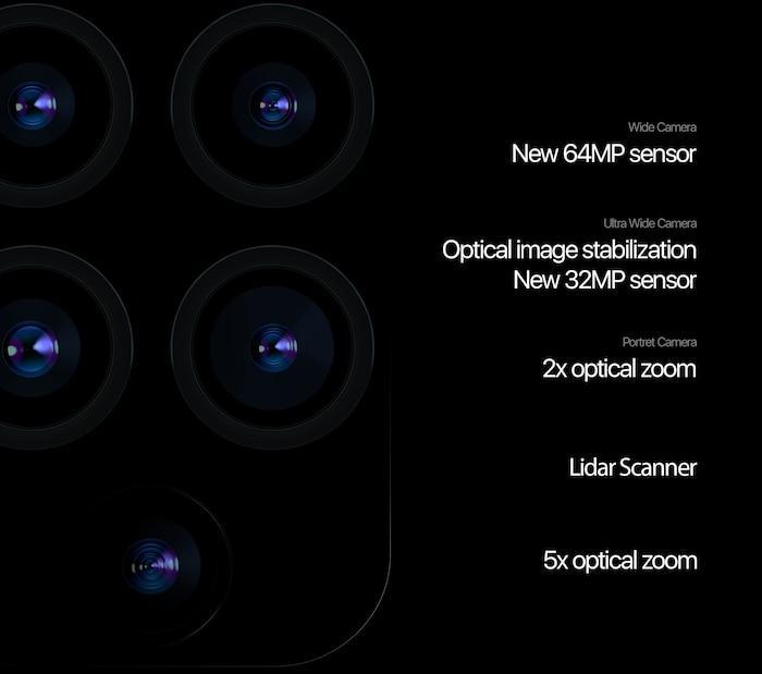 iPhone 12 Pro lột xác đầy ấn tượng với màn hình siêu tràn viền, 5 camera sau Ảnh 4