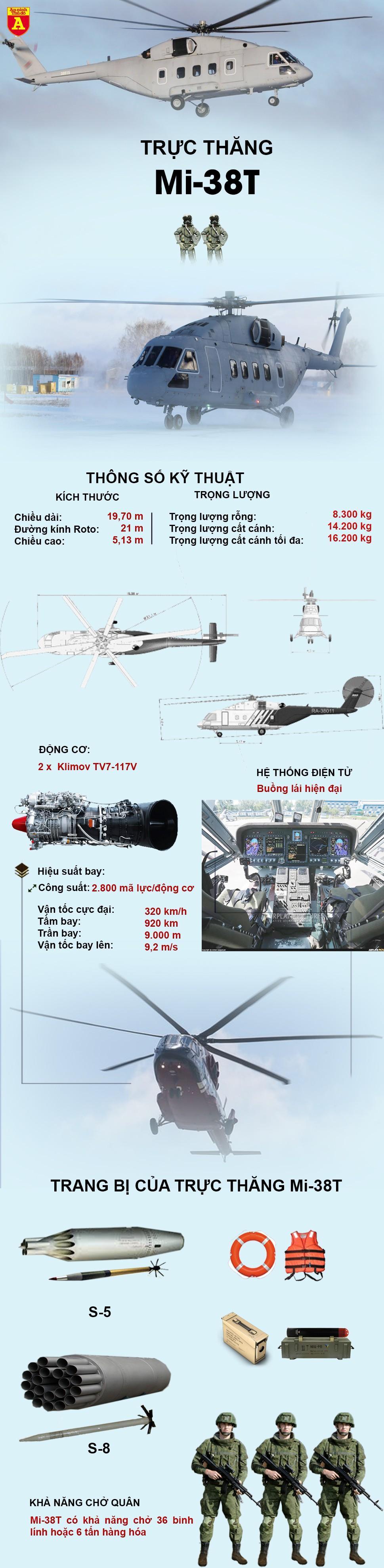 Trực thăng 'miễn nhiễm' với tên lửa phòng không vác vai có nguy cơ ế ẩm Ảnh 3