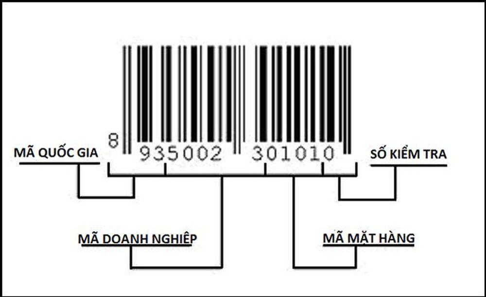 Cách phân biệt các số ở mã vạch.