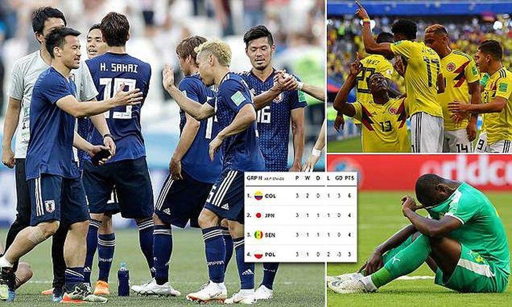 Trước lượt trận cuối bảng H VCK World Cup 2018, Nhật Bản và Senegal dẫn đầu  với cùng 4 điểm, cùng hiệu số 4-4, Colombia xếp thứ hai với 3 điểm còn ...