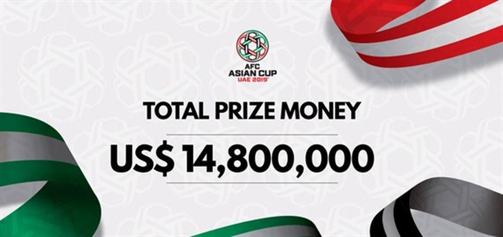 Vô địch Asian Cup 2019 sẽ nhận 5 triệu USD tiền thưởng