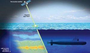 Mỹ có 'sát thủ đại dương' mới, Trung Quốc khoe phát triển vệ tinh chống ngầm bằng laser