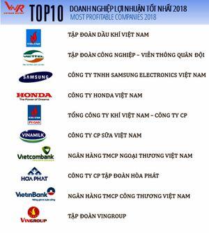 PV GAS đứng thứ 5 trong 500 doanh nghiệp lợi nhuận tốt nhất Việt Nam 2018