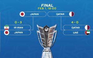 '5 sao' cho Nhật Bản hay lịch sử gọi tên Qatar?