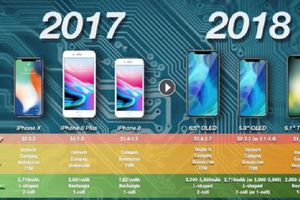 Bước đầu đánh giá iPhone 9, Xs và Xs Plus: Quả bom đang chờ ngày kích hoạt