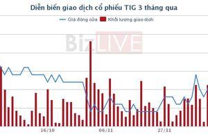 Đầu tư Thăng Long muốn bán toàn bộ cổ phần Hanoi ICT, giá tối thiểu 12.000 đồng/cp
