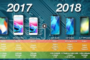iPhone Xs và XS Plus sẽ có pin hình chữ L do LG cung cấp