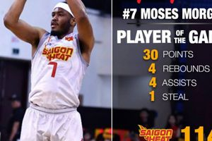 Kết quả Saigon Heat – CLS Knights(3/3) : Moses Morgan trở lại vẫn cực kỳ lợi hại