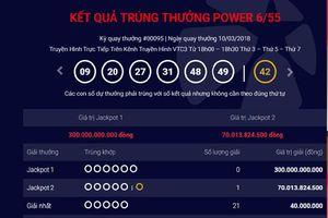 Vietlott: Jackpot 2 Power 6/55 đạt mức kỷ lục mới