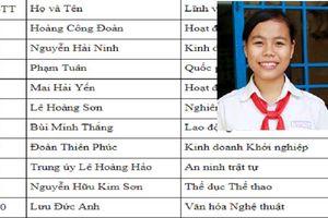 Soi bảng thành tích 'khủng' của Mai Hải Yến - Gương mặt trẻ Việt Nam tiêu biểu năm 2017