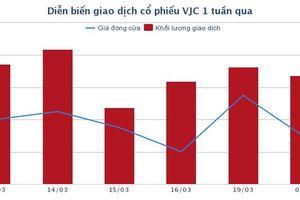 Sovico sắp chi gần 2.800 tỷ để trở thành cổ đông lớn của Vietjet Air