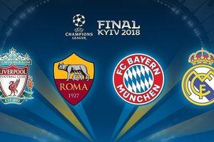 Lịch bốc thăm vòng bán kết Champions League 2017/18