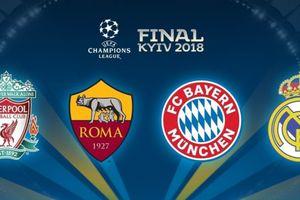 4 đội bóng góp mặt tại bán kết Champions League: Bầy sói lạc lõng