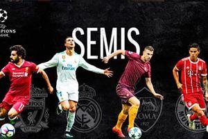 Bốc thăm bán kết Champions League: Real là số 1